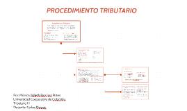 Copia de Procedimiento Tributario.