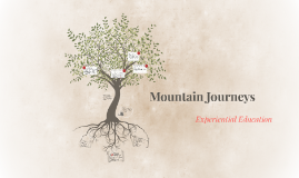 Copy of Mountain Journeys Conversations