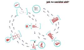 Sociální sítě pro knihovníky