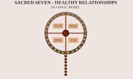 SACRED SEVEN LOGIC MODEL