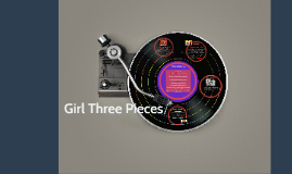 Girl Three Pieces