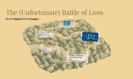 The (unfortunate) Battle of Loos