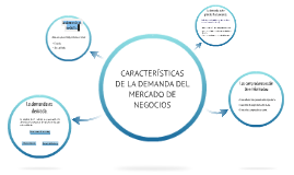 Copy of CARACTERISTICAS DE LA DEMANDA DEL MERCADO DE NEGOCIOS