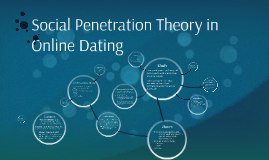 Online dating and social penetration theory