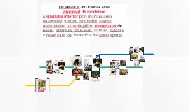 Copy of design interior al spatiului personal