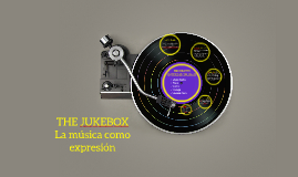 Copy of THE JUKEBOX