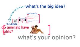 animal experiments ethics