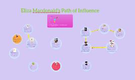 Influences Map