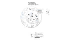 V4 Risk-driven design: A summary of Pew & Mavor (2007)