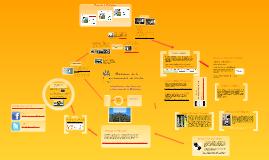 Copy of Copy of Introducción a los Servicios y Recursos de la Biblioteca Campus de Puerto Real, Universidad de Cádiz