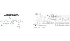 Diagrama de fluxo de informações