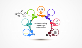 Understanding by Design: Concepts and Process