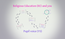 RE - Pupil Voice