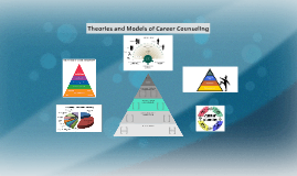 Copy of Theories and Models of Career Counseling