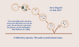 Copy of A journey of midwifery: The path to professional status