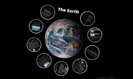 The Earth (topic 2)