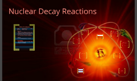 Copy of Nuclear Decay Reactions