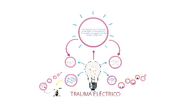 Copy of TRAUMA ELÉCTRICO
