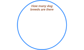 How many dog breeds are there