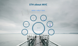 share about mvc