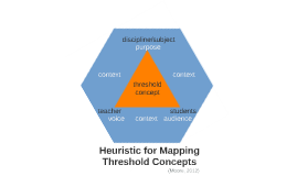 Heuristic for Mapping Threshold Concepts