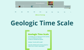 Copy of Geological Time Periods