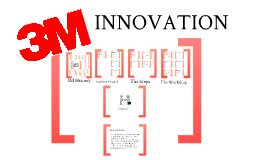 innovative organizations 3m corporation 3m, a minnesota-based global innovation technology company is widely recognized as a leader in innovative products from a multitude of disciplines it is widely accepted that with the hiring of a new ceo (mcnerney) in 2002, 3m gained valuable efficiency improvements, but slowed its internal innovation and creativity.