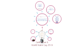 Earth Hour & World Water Day 2013