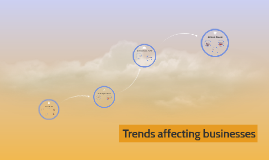 Trends affecting businesses
