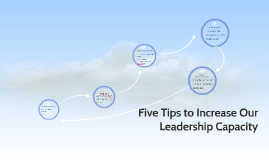 Five Tips to Increase Our Leadership Capacity