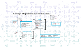 Concept Map: International Relations