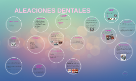 Copy of ALEACIONES DENTALES