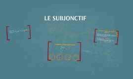 Copy of LE SUBJONCTIF
