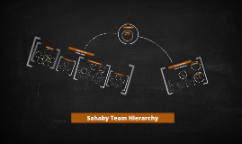 Sahaby Team Hierarchy
