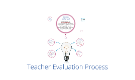 2014-2015 Teacher Evaluation Overview