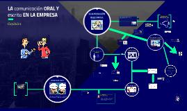 Copy of LA comunicación ORAL Y ESCRITA EN LA EMPRESA