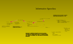 Informative Speeches