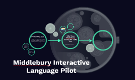Middlebury Interactive Language Pilot