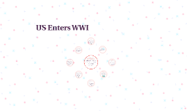 US Enters WWI