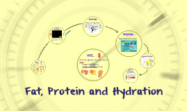 Fat, Protein and Hydration