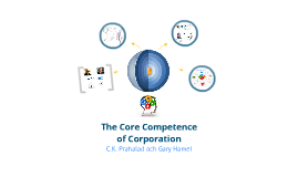 The Core Competense of Corporation