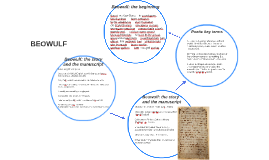Beowulf: the story and the manuscript