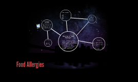 Copy of Food Allergies