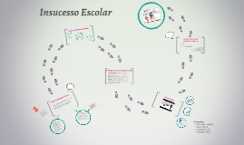 Copy of Insucesso Escolar