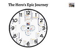 Copy of The Hero's Epic Journey