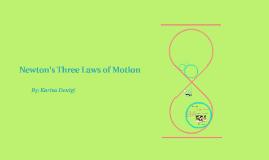 Newton's Three Laws of Motion