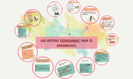 Copy of las nuevas tecnogias para el aprendizaje.