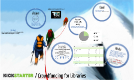 Using Kickstarter & crowdfunding for libraries