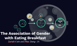 The Association of Gender with Eating Breakfast