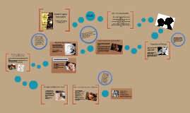 night family and relationship essay by michael nguyen on prezi bon theme family and relationship essay
